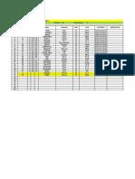 Ftc-resultats Scratch 3cat Junior