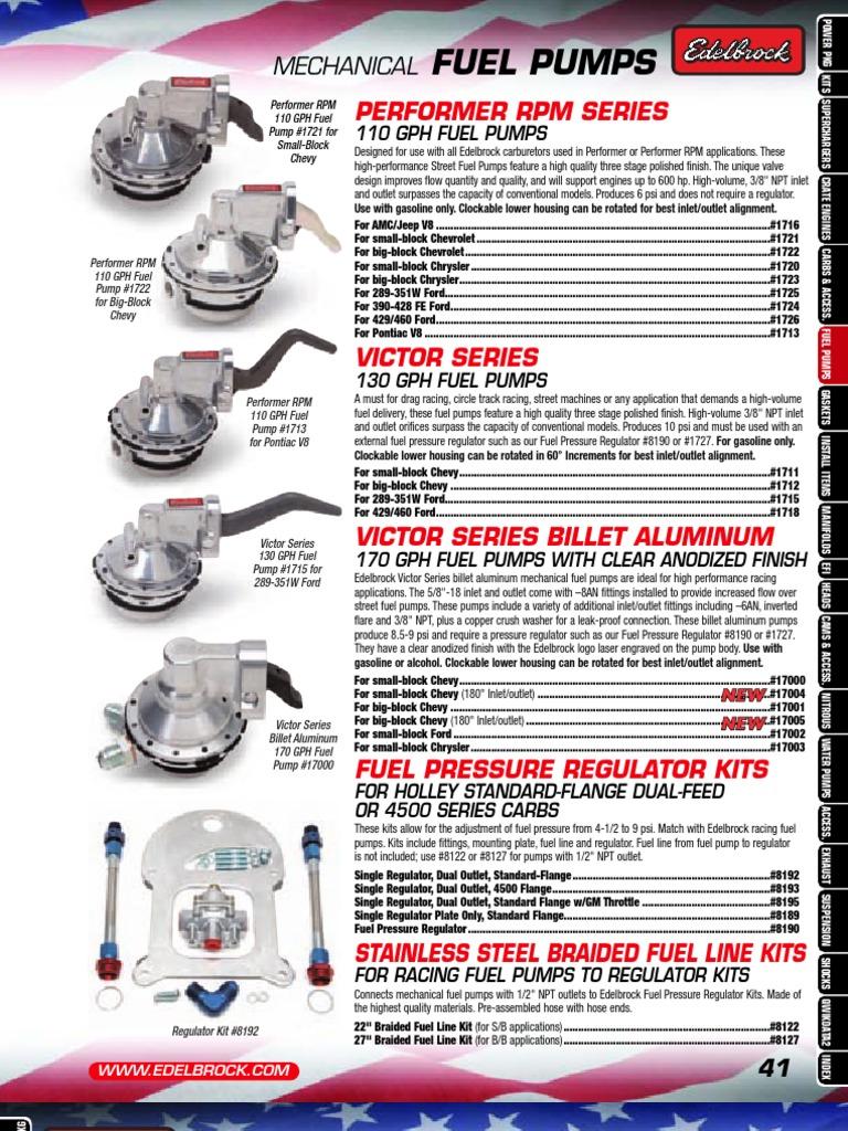 Edelbrock 1715 Victor Racing Mechanical Fuel Pump Ford 289-351W 130 GPH 10 PSI