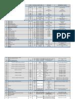1.Costos y presupuestos  (4)