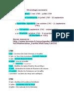 Chronologie de la Révolution française + QCM