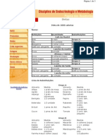 __medicina.fm.usp.br_endoresidentes_dietas_dieta_de_1000_c