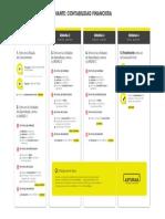 Contabilidad_financiera.pdf