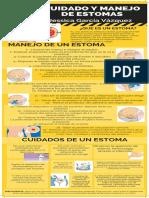 CUIDADO Y MANEJO DE ESTOMAS