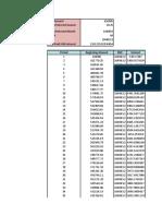 Amortisation Schedule-Anand