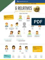Family & Relatives.pdf