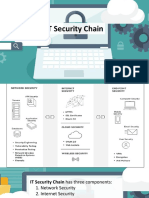 Chapter 5 - IT Security Chain and Disaster Recovery Plan-2 (1).pdf