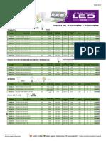 LISTA DE PRECIOS LEDS 15 Noviembre al 15 Diciembre.pdf