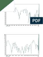 Data FT-IR 28 08 2020
