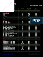 Tabela de Transponders Veiculos
