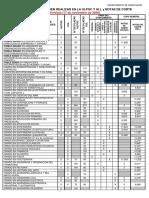 Estudios Que Se Pueden Realizar en La Ulpgc y Ull y Notas de Corte Definitiva Noviembre 2020
