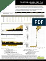 Forpus-Fia - Análise de ações