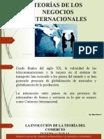 TEORÍAS DE LOS NEGOCIOS INTERNACIONALES
