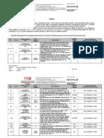 Functionare_sub_parametri (13)