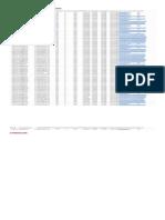 PRACTICA1-MICROCONTROLADORES Y SISTEMAS EMBEBIDOS-2020B (respuestas).pdf