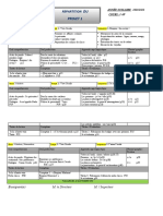 Répartition du projet 1 bien détaillé pour les 3 ap
