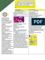 TRACTO DIGESTIVO (1)