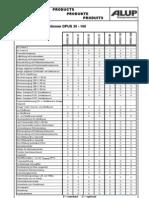 Data sheets_OPUS_de