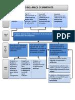 arbol de probelmas-2.pdf
