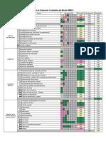 Copia de Anexo 2 - Matriz de Evaluación Cuantitativa del Modelo MMGO