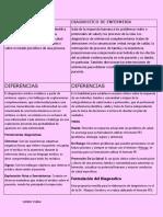 DIAGNOSTICO MEDICO Y ENFERMERIA
