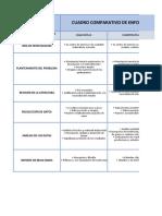 CUADRO COMPARATIVO DE ENFOQUES DE INVESTIGACION