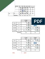 PARCIAL INVESTIGACION DE OPERACIONES 1 CORTE.xlsx