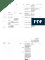 Accion Reivindicatoria - Sheet1