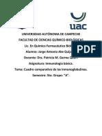 Cuadro comparativo anticuerpos.pdf