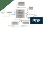 UNIDAD_2_SOCIEDADES_PLURALES_Y_DIVERSIDAD_CULTURAL (1) (1)