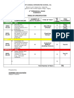 4th Periodical Exam Science 9