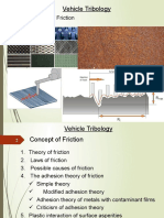 Concept of Friction.pptx