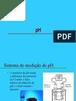 Material Teórico 1 - POTENCIOMETRIA.pptx