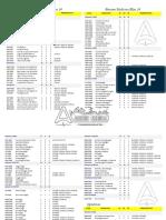Pensum Pre-medica y medicina.pdf