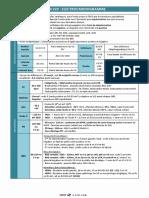 Fiche codex ITEM 229 - ECG_V4