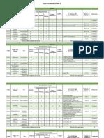 Plan de estudios Versión 5