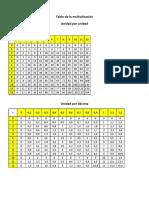 tabla-de-la-multiplicacion-y-tabla-decimales-con-recta-numerica-02