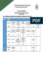 Plantilla_gerencia de servicios de salud