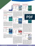1. civil-engineering Books