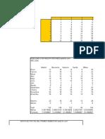 Excel 1 y 2