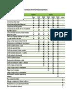 Copie de Maintenance preventive du groupe electrogène.pdf