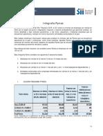 info_empresas_pyme