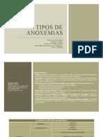 TIPOS DE ANOXEMIAS.pptx