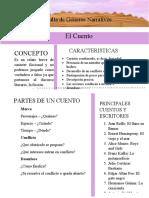 Consulta de Géneros Narrativos.docx
