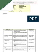 Analisis Keterkaitan KD, IPK, Tujuan dan Materi Pembelajaran