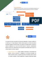 Estructura_Organica_SENA.pdf