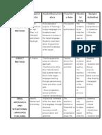 approaches to teaching grammar