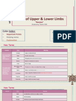 Bones of Upper And Lower Limbs _Revision_