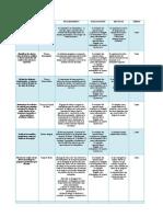 cuadro del plan de capacitacion corregido.docx