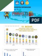 Timeline Pembinaan Tim PKM UNDIP ke PIMNAS 33.pdf