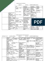 analia planificacion 3° grado.doc